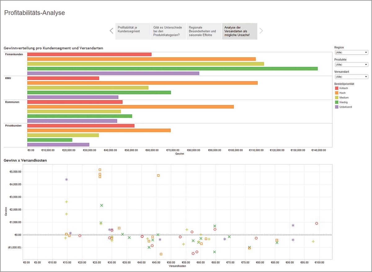 Beispiel einer Visualisierung im Rahmen der Big-Data-Analyse. Quelle: Tableau Software
