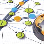 Sourcing-Management-Strategie-Plattform