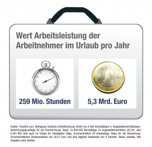 presse_travel24.com_arbeitnehmerleistung