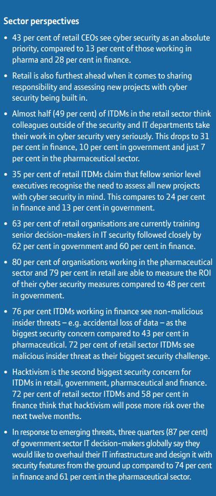 studie BT Sicherheit Branchenergebnisse