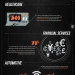 infografik safenet IoT Internet der Dinge