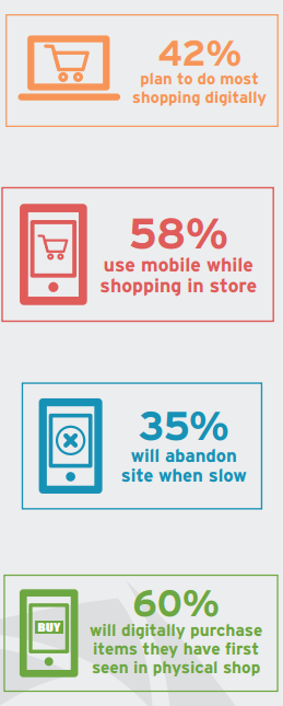 report christmas shopping in europe dynatrace manage it