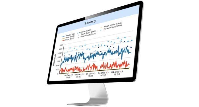IT-Bedarf genauer  prognostizieren  mit iDATA von AMI