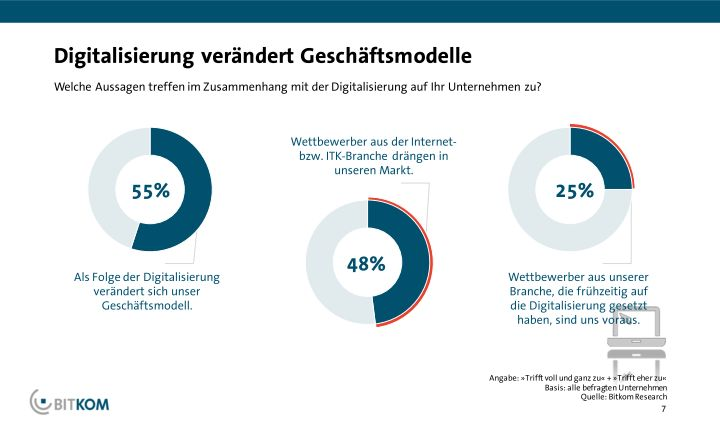 BITKOM_PK_CeBIT_Auftakt_Top-Thema_dconomy_15_03_2015_final_page_007