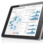 Datenqualität und Datenmanagement