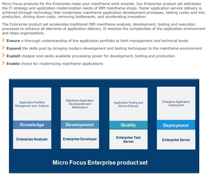 screenshot micro focus enterprise product set