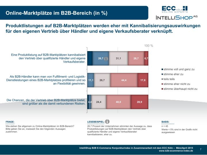 b2b-e-commerce-konjunkturindex---maerz---april_page_007