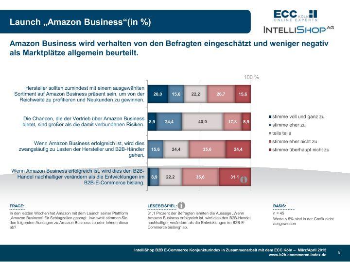b2b-e-commerce-konjunkturindex---maerz---april_page_008
