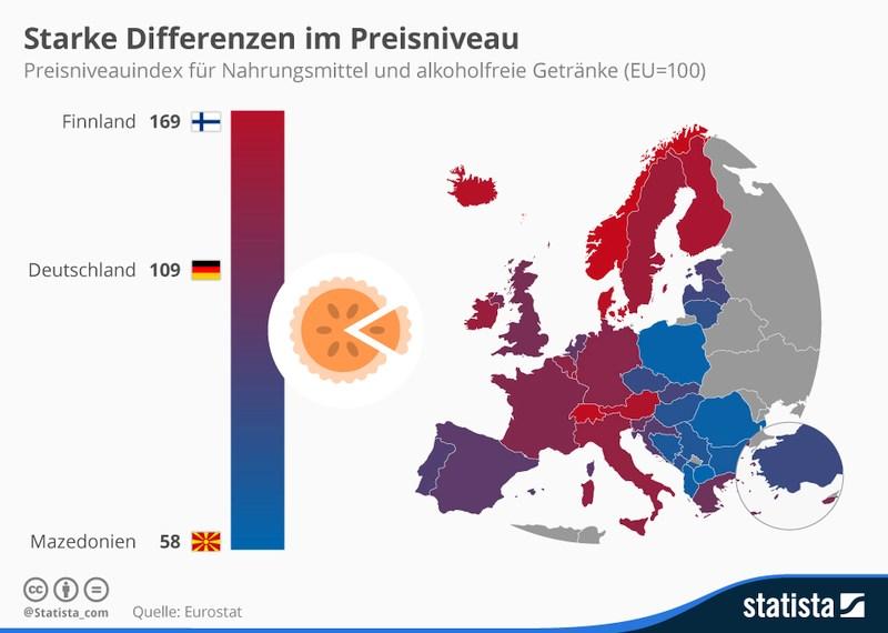 grafik eurostat statista preisniveau eu