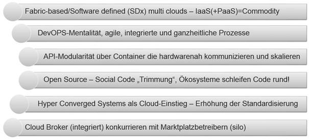 grafik experton cloud typisierung