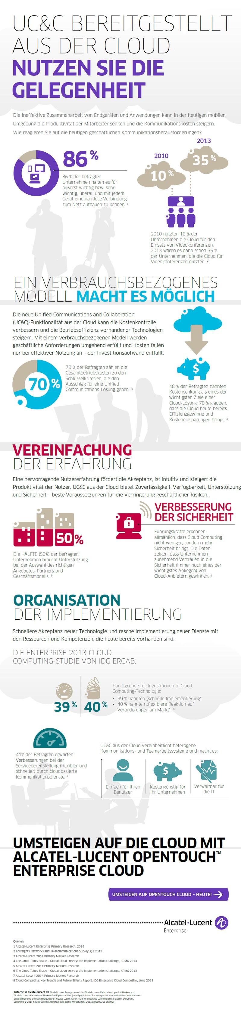 infografik alcatel lucent ucc cloud