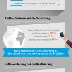 infografik citrix fester arbeitsplatz rückgang