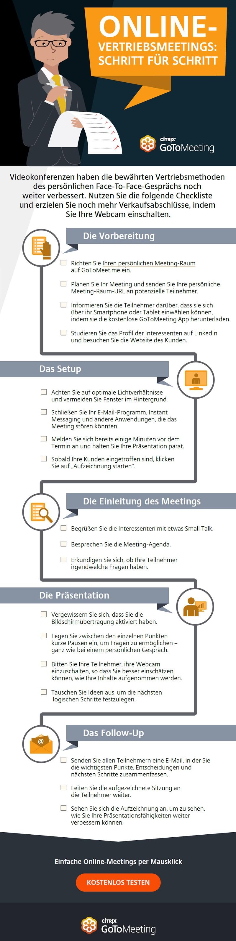 infografik citrix online-vertriebsmeeting