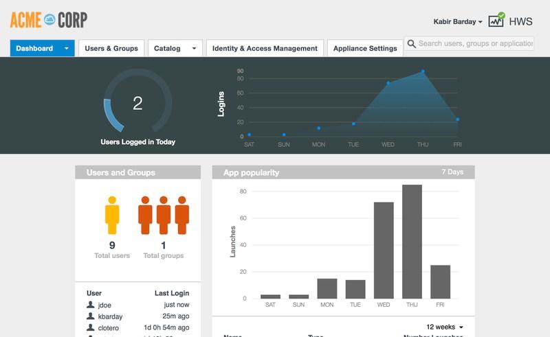 screenshot vmware dashboard