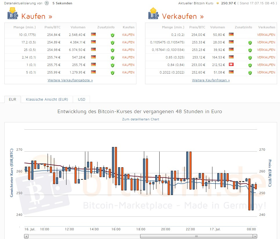 screenshot (c) bitcoin.de