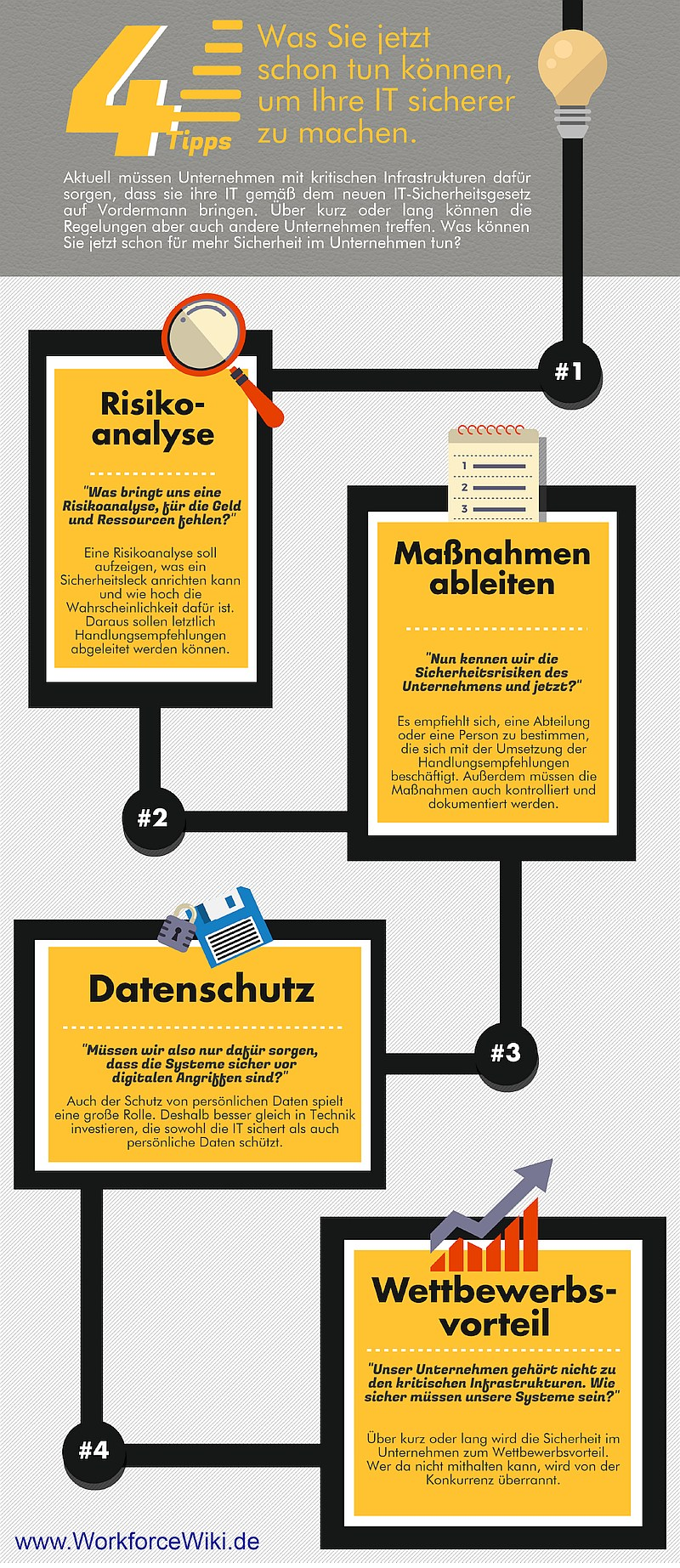 infografik workforce-wiki it-sicherheitsgesetz