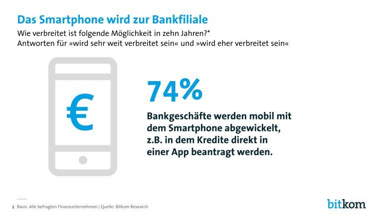 grafik bitkom digitalisierung_in_der_finanzbranche_page_005