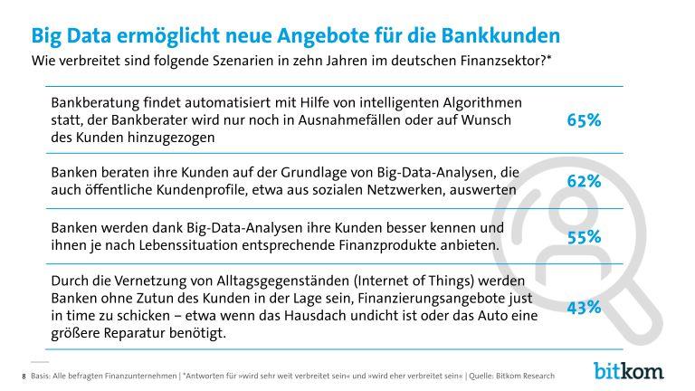 grafik bitkom digitalisierung_in_der_finanzbranche_page_008