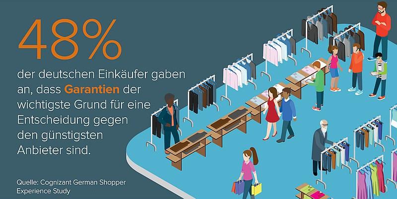 grafik cognizant shopper study 1