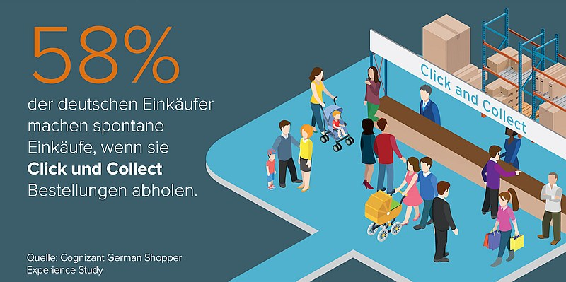 grafik cognizant shopper study 5