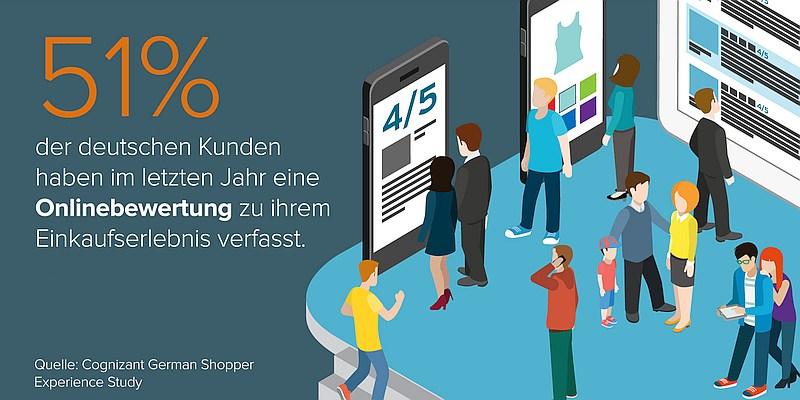 grafik cognizant shopper study 6