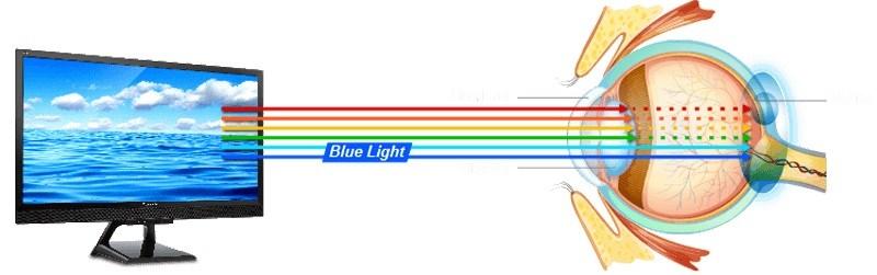 grafik viewsonic tech-bluelight-de