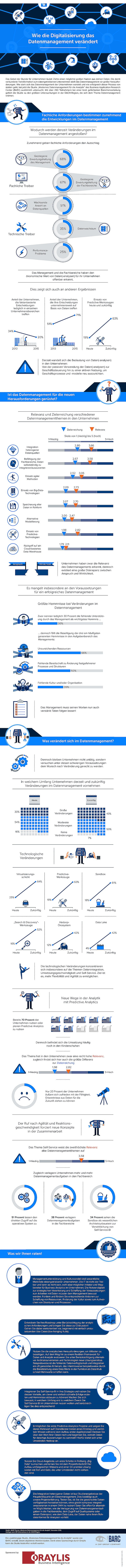 infografik barc digitalisierung datenmanagement