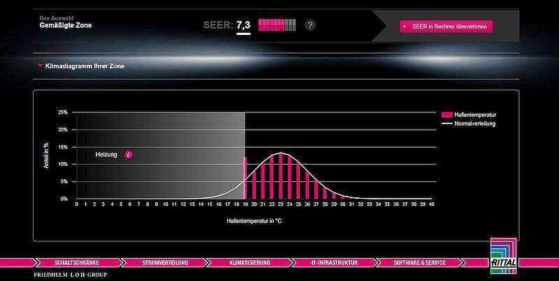 screenshot (c) rittal tco energieeffizienz