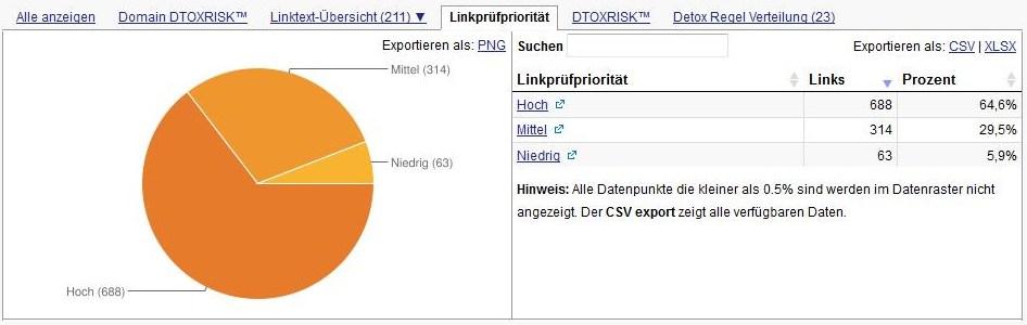 screenshot osg backlink profil