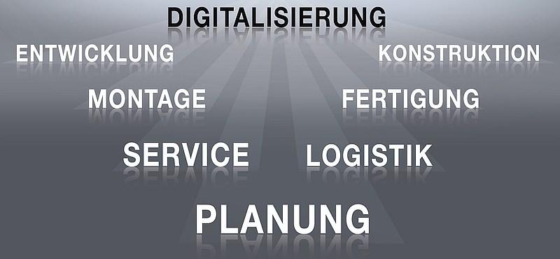 grafik beone digitalisierung