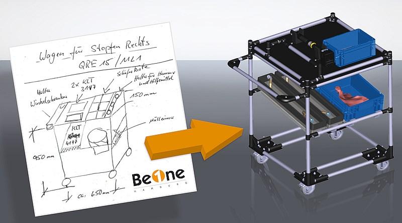 grafik beone prototypenbau