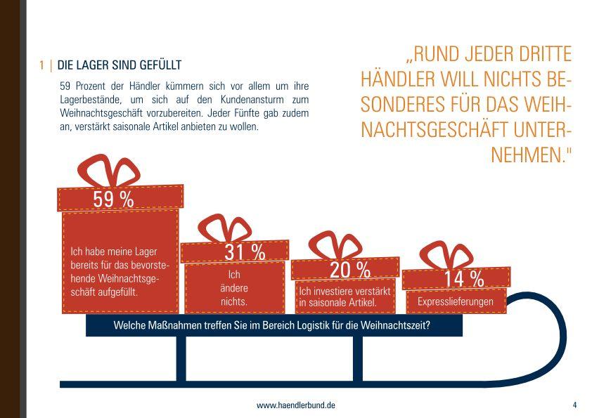 grafik händlerbund weihnachtsstudie_2015_page_004