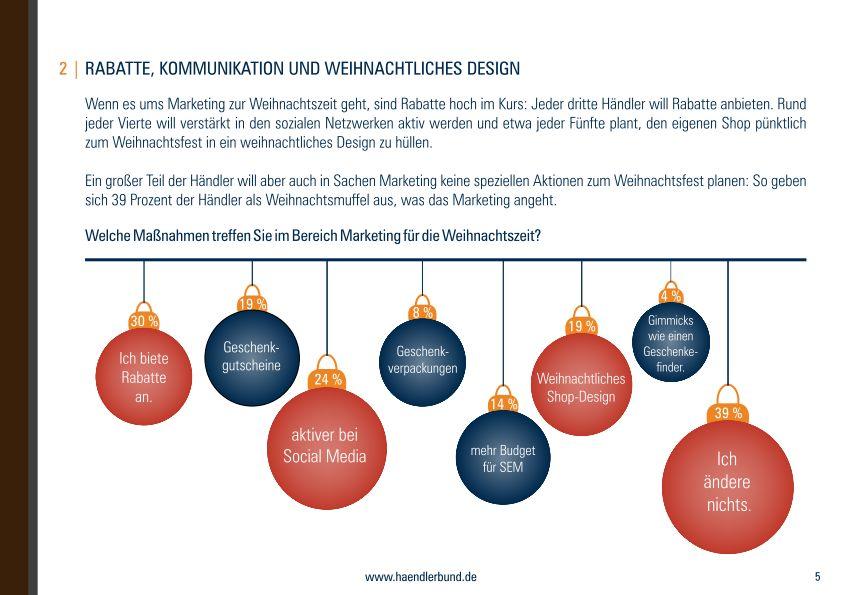 grafik händlerbund weihnachtsstudie_2015_page_005
