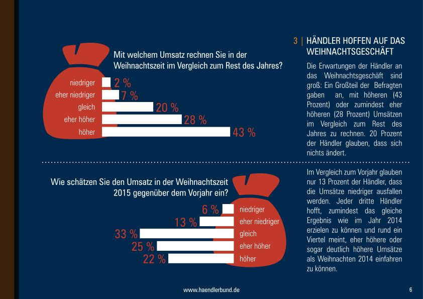 grafik händlerbund weihnachtsstudie_2015_page_006