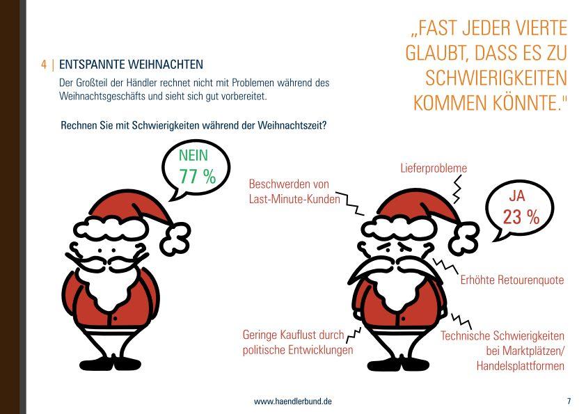 grafik händlerbund weihnachtsstudie_2015_page_007