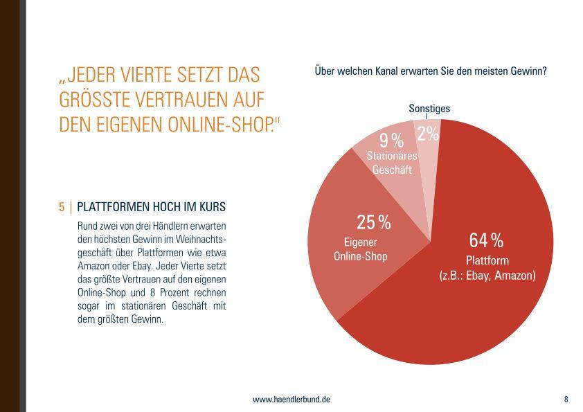 grafik händlerbund weihnachtsstudie_2015_page_008
