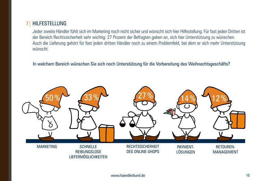 grafik händlerbund weihnachtsstudie_2015_page_010