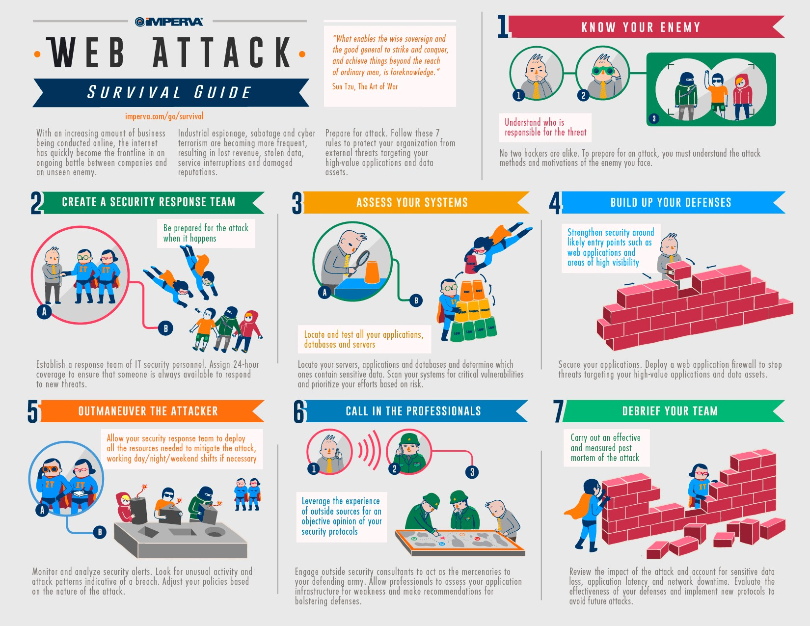 infografik imperva web attack