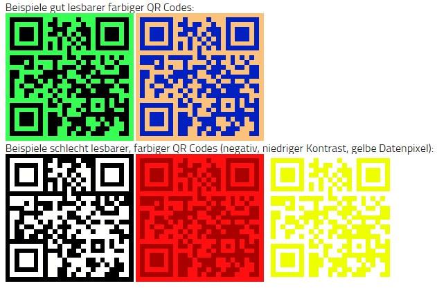 screen (c) goqr