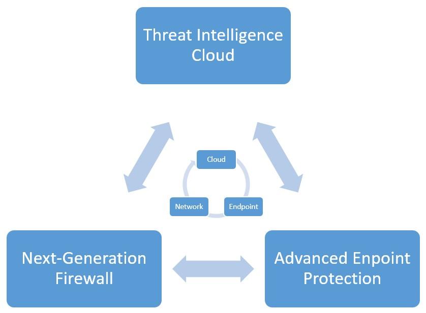 grafik ap-verlag palo alto cloud sicherheit