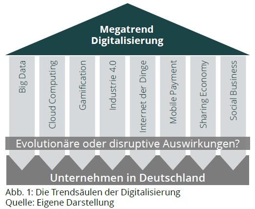 grafik (c) duale hochschule BW digitalisierung