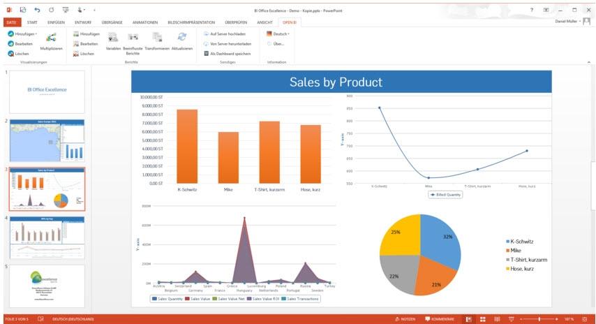 screenshot bi excellence software office analytics
