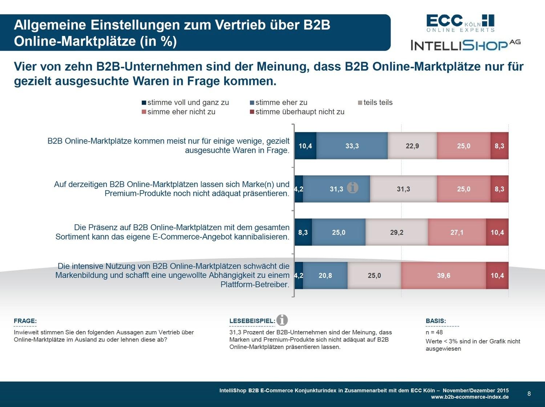 grafik ecc intellishop einstellung vertrieb online marktplatz