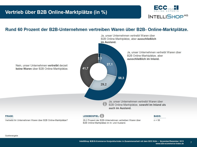 grafik ecc intellishop vertrieb online marktplatz