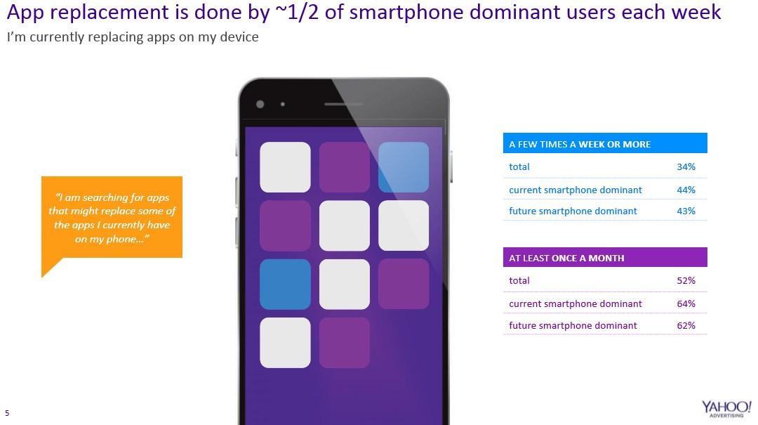grafik yahoo app replacement