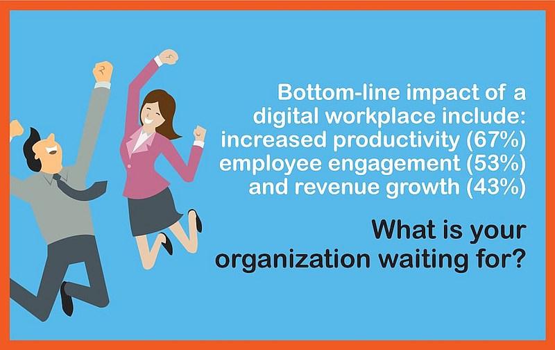 illu avanade digitaler arbeitsplatz impact