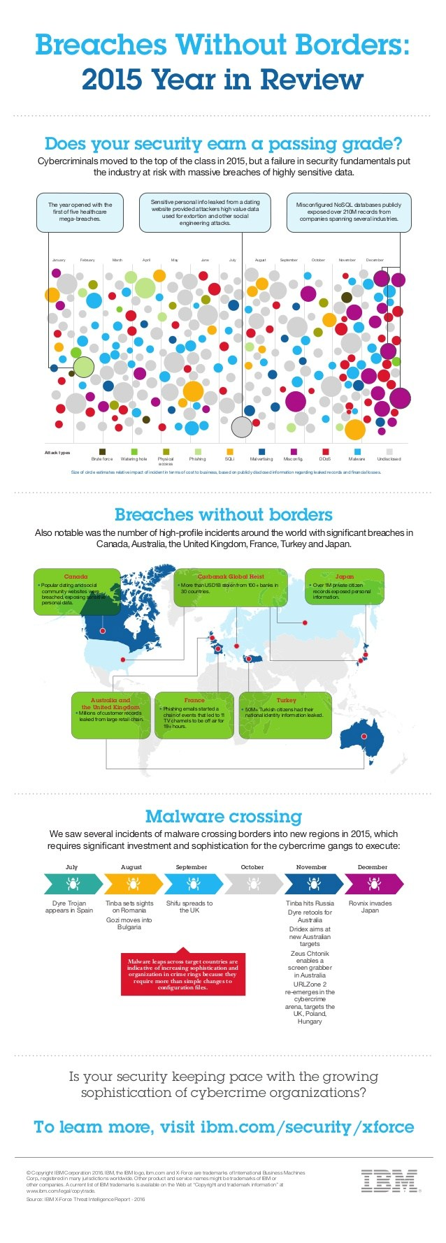 infografik ibm breaches-without-borders-2015