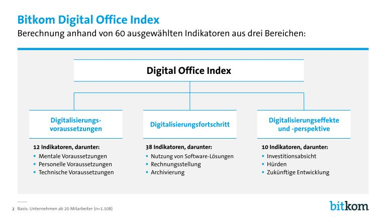 Bitkom-Digital-Office-Index-PK-Charts_page_002