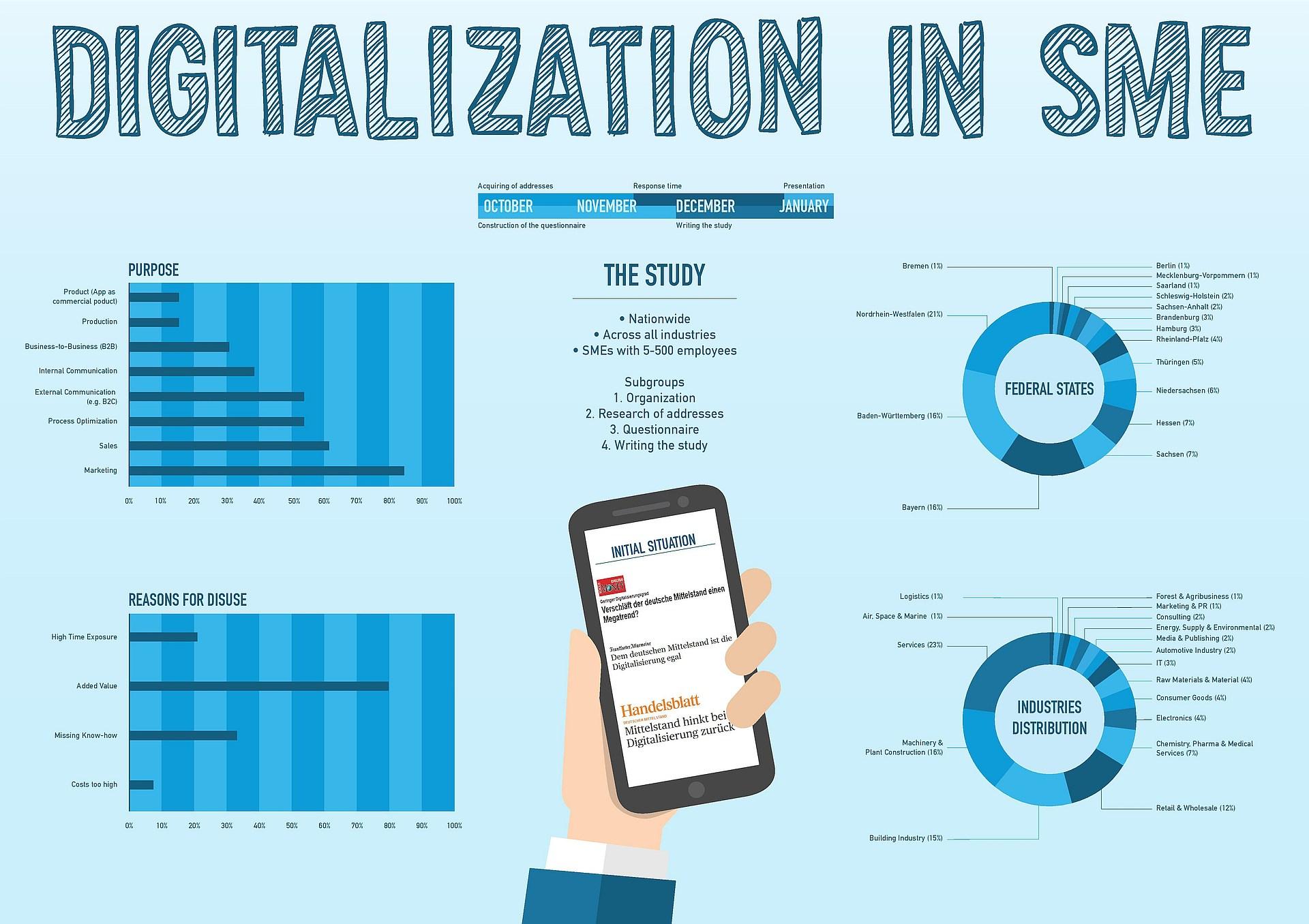 Infografik_theappguys_Studie_Apps_im_Mittelstand