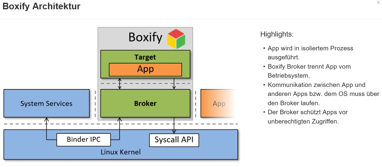 grafik boxify archiktetur